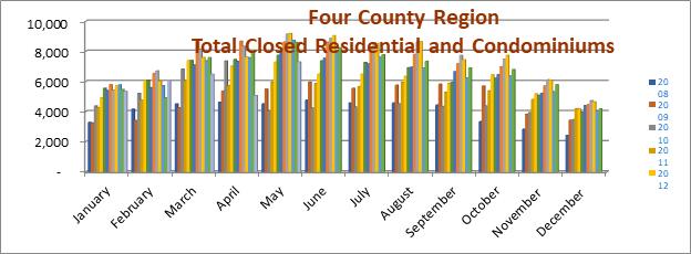 June 2020 Real Estate Market Update REport